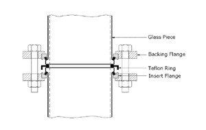 Complete Couplings