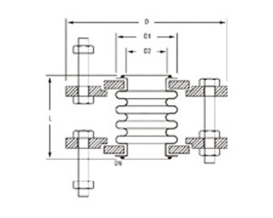PTEF SHEATED GASKETS